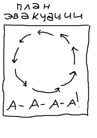 Заколдованный круг